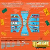 Public transportation infographics. Tram, trolleybus; subway Stock Images