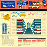 Public transportation ingographics. Buses Stock Images