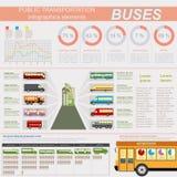 Public transportation ingographics. Buses. Vector illustration Royalty Free Stock Photo