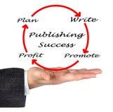 Publishing Success. Presenting diagram of Publishing Success Royalty Free Stock Photo
