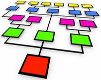 pudełka sporządzać mapę barwiony organizacyjnego royalty ilustracja