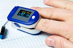 Pulse oximeter. A pulse oximeter used to measure pulse rate and oxygen levels with ECG background Stock Photo