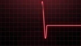 Pulso del latido del corazón en rojo ilustración del vector