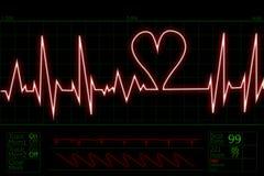 Pulso do batimento cardíaco ilustração do vetor