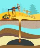 Pumpjack, bombas de aceite de trabajo y plataforma de perforación, bomba de aceite, cartel de la industria petrolera Foto de archivo libre de regalías