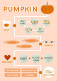 Pumpkin benefit for eye and heart info graphic, vector Stock Image