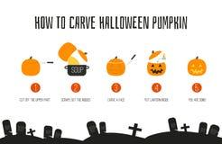 Pumpkin Icons Stock Photo