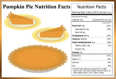 Pumpkin Pie Nutrition Facts Stock Photo