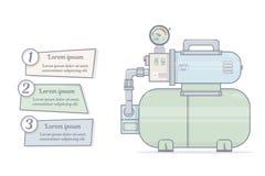 Pumpstation Für Online-Shop der Klempnerarbeit Lizenzfreies Stockbild