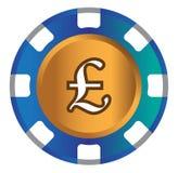 Pund-mynt temadesign stock illustrationer