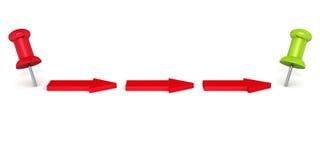 Punkt-zu-Punktweise mit roten Pfeilen und Stiften Lizenzfreie Stockbilder