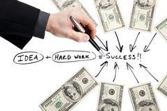 Punt aan succes Stock Afbeelding