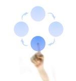 Punta del dedo en un diagrama del ciclo Imágenes de archivo libres de regalías