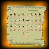 Punteggiatura e numeri di alfabeto del Braille Fotografia Stock Libera da Diritti
