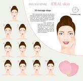 Punti del massaggio di fronte Vettore Fotografia Stock