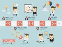 punto 5 per il concetto di affari di successo illustrazione di stock