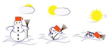 Pupazzo di neve di fusione Fotografia Stock Libera da Diritti
