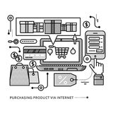 Purchasing, Delivery of Product via Internet Stock Photo