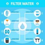 Purificación del agua del filtro infographic, estilo plano