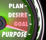 Purpose Plan Desire Goal Speedometer Gauge Measure Meaningful Success. Purpose word on a speedometer or gauge with needle rising past Plan, Desire and Goals as vector illustration