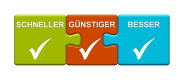 3 Puzzle Buttons showing Faster, Cheaper and Better german. Three Puzzle Buttons with tick symbols showing Faster, Cheaper and Better in german language royalty free illustration