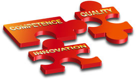 Puzzle_competence_innovation_quality illustration stock