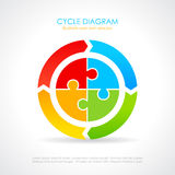 Puzzle cycle diagram. Vector illustration Stock Image