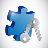 Puzzle piece and keys. illustration Stock Photos