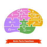Puzzle tiled brain functions shilouette with icons Royalty Free Stock Photo