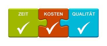 3 Puzzlespiel-Knöpfe, die Zeit-Kosten-Qualitätsdeutsches zeigen vektor abbildung