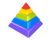 Pyramid. 3d image, conceptual 5 layers hierarchy pyramid Royalty Free Stock Images