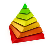 Pyramid of alternative energy. Multicolored layered pyramid on the white background Stock Image