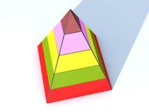 Pyramid av behov arkivbild