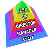 Pyramid of Chain of Command Levels in Organization. A pyramid depicting the levels of positions and chain of command within an organization Stock Image