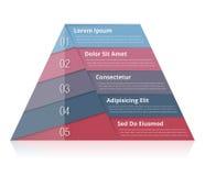 Pyramid Chart Royalty Free Stock Photo