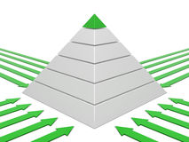 Pyramid chart green-white Royalty Free Stock Images
