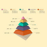 Pyramid Chart. Illustration to represent your data in a good visualisation. You can explain your business, marketing, profit or strategy. This is a vector Royalty Free Stock Photo
