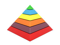 Pyramid chart multi color Royalty Free Stock Photo