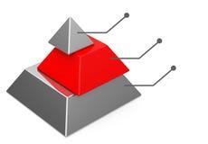 The pyramid Royalty Free Stock Photo