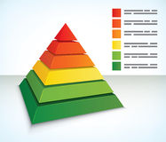 Pyramid diagram Royalty Free Stock Photography