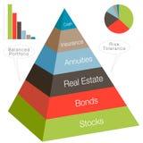 pyramid för investering 3d stock illustrationer