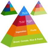pyramid för mat 3d stock illustrationer