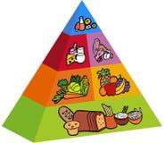 pyramid för mat 3d Arkivfoton
