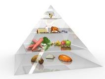 pyramid för 4 mat vektor illustrationer