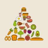 Pyramid food illustration Royalty Free Stock Image