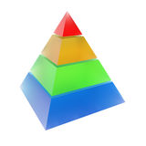 Pyramid. Illustration of colorful pyramid devided on levels isolated on white Stock Photos