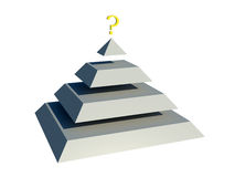 Pyramid question. Illustration without environment Stock Photography