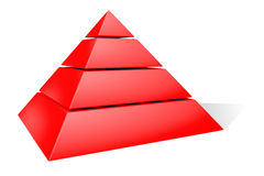 Pyramid. Red Pyramid. 3D Rendering. Isolated on white Stock Photography