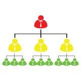 Pyramid scheme Stock Photo