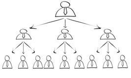 Pyramid scheme Royalty Free Stock Photo